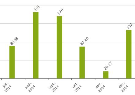 2014-12-chart